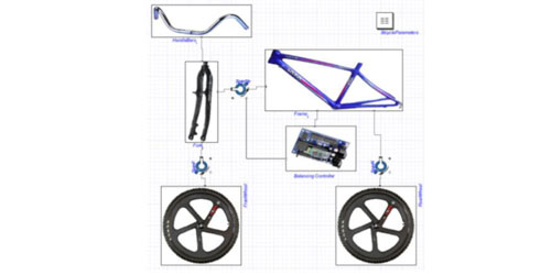 MapleSim Tire Library, a simple bicycle model