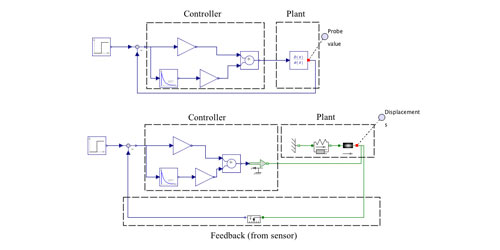 Second Order Transfer Function with PD Controller
