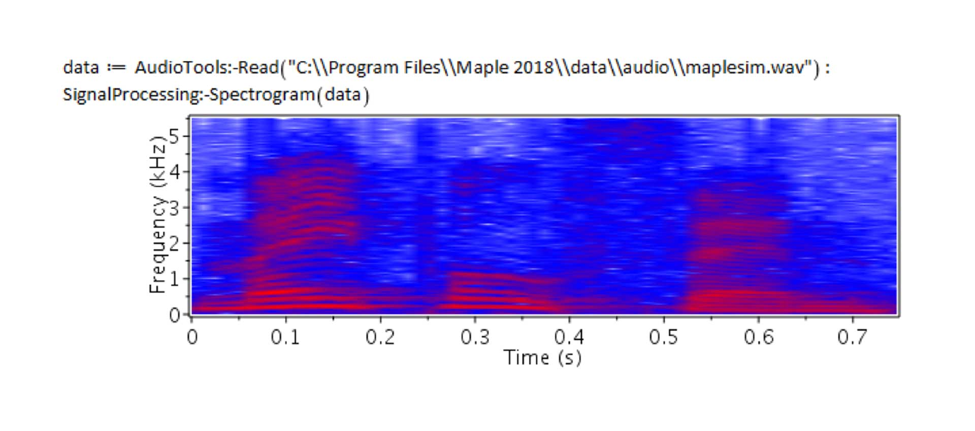Importing audio and generating a spectrograms